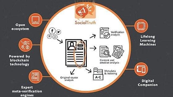In test SocialTruth, il sistema anti fake-news per classificare l'attendibilità delle notizie