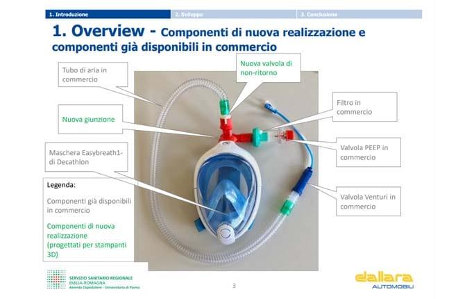 Lotta al Covid-19, Dallara e ospedale di Parma insieme