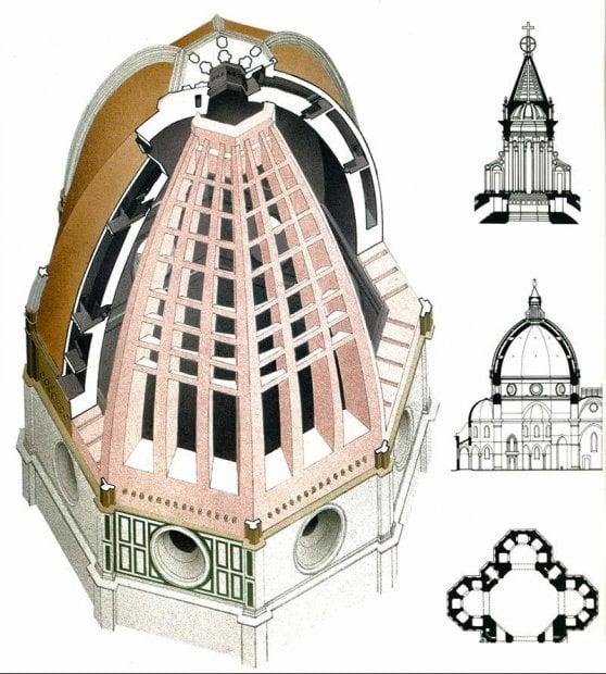 Ecco il segreto delle cupole rinascimentali