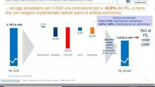 """Ambrosetti: """"Italia sotto shock, la ripartenza passa dai consumi"""""""