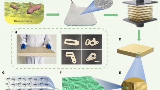 """Cina, sviluppato in laboratorio un nuovo """"super materiale"""""""