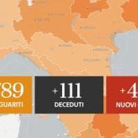 Coronavirus, il bollettino di oggi 30 maggio: in 11 Regioni nessuna vittima, ma si...