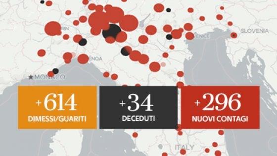 Coronavirus, bollettino Italia del 25 giugno: 296 nuovi casi di positivit??, 34 decessi. Prosegue calo malati: 18.303