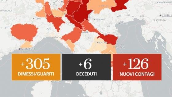 Coronavirus, il bollettino di oggi 29 giugno: 126 nuovi casi e 6 morti. Nessuna vittima in 16 regioni