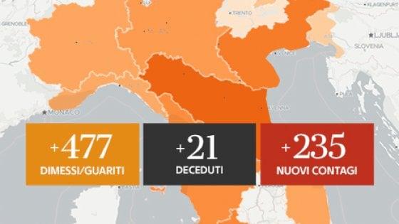 Coronavirus, il bollettino di oggi 4 luglio. Crescono ancora i contagi: 235 nuovi casi, 477 guariti e 21 decessi