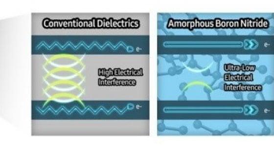 Da Samsung un nuovo materiale che rivoluzionerà il mondo dei semiconduttori