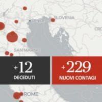 Coronavirus, il bollettino di oggi 9 luglio: 12 morti e 229 nuovi casi