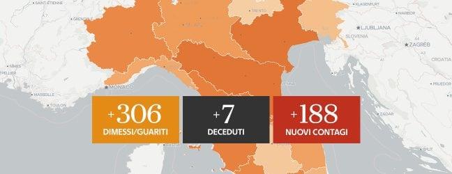 Coronavirus, il bollettino di oggi: 188 nuovi positivi e 7 decessi Grafici e mappe di GEDI VISUALParma, positivo al Covid-19 un membro dello staff. La squadra è in isolamento