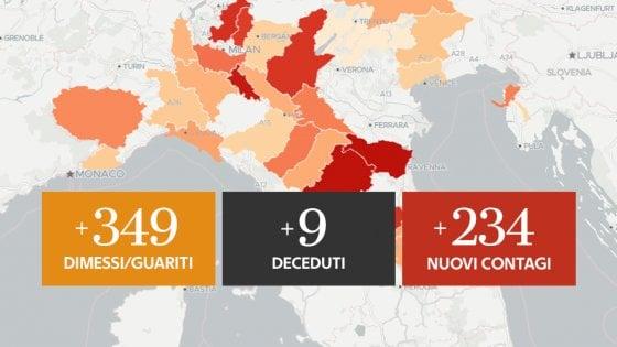 Coronavirus, il bollettino del 12 luglio: 234 nuovi casi e 9 morti