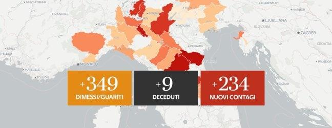 Coronavirus, il bollettino di oggi: 9 morti e 234 nuovi positivi Grafici e mappe di GEDI VISUAL