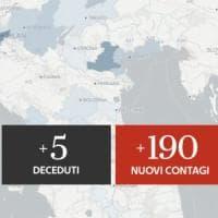 Coronavirus, il bollettino di oggi 4 agosto: 5 vittime nelle ultime 24 ore, 190 nuovi casi