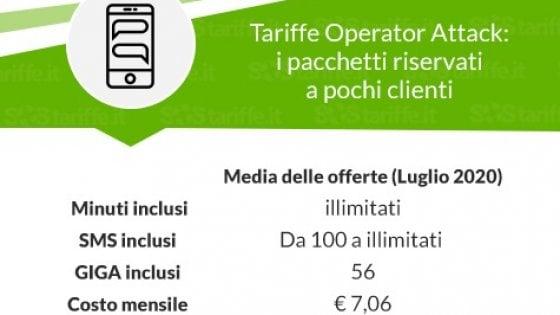 Tariffe Mobile, gli operatori virtuali sotto l