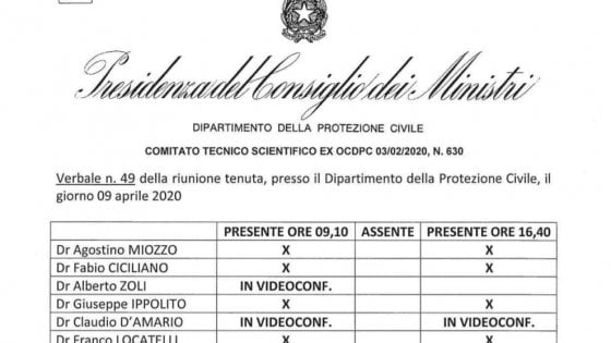 Coronavirus, il Cts voleva misure differenziate ma Conte decise il lockdown per tutta l'Italia