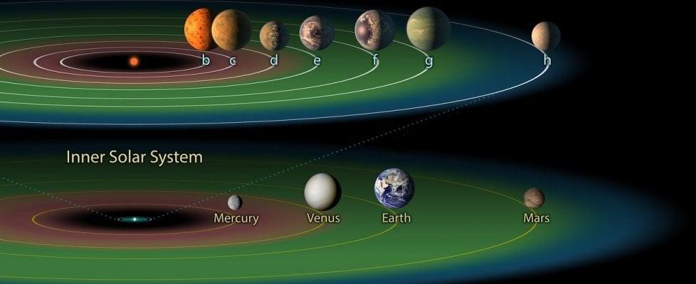 Ecco perché nel Sistema solare c'è una sola Terra. Colpa di Giove