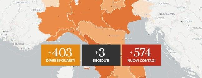 Covid, crescono ancora i nuovi positivi: oggi 574 nuovi casi. 3 morti Mappe e grafici