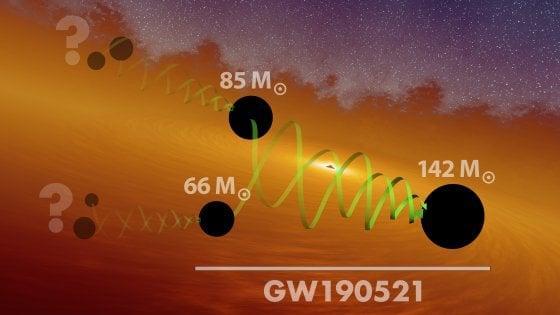 Una nuova coppia di buchi neri scoperta in una galassia lontana