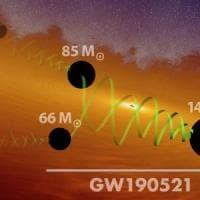 Una super onda gravitazionale, l'eco di uno scontro tra buchi neri mai osservati prima