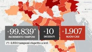 Bollettino: impennata di nuovi positivi, sono 1.907, dieci i decessi mappe e grafici