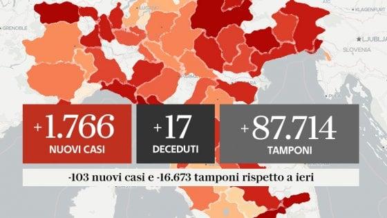Coronavirus In Italia Bollettino Di Oggi 27 Settembre Aggiornamento Sui Casi Positivi I Ricoverati E I Guariti La Repubblica