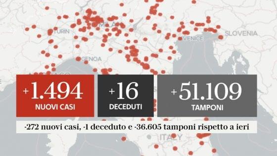 Coronavirus in Italia, bollettino di oggi 28 settembre: 1.494 nuovi casi e 16 morti nelle ultime 24 ore
