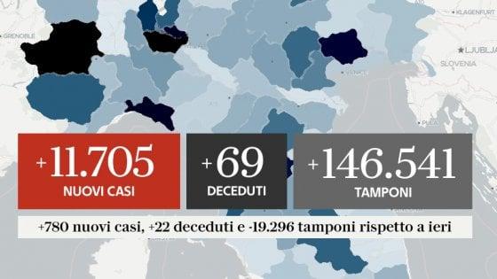Coronavirus In Italia Bollettino Di Oggi 18 Ottobre Aggiornamento Sui Casi Positivi I Ricoverati E I Guariti La Repubblica