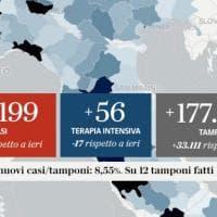 Coronavirus, il bollettino di oggi 21 ottobre: 15.199 nuovi casi su 177.848 tamponi. 127 i...