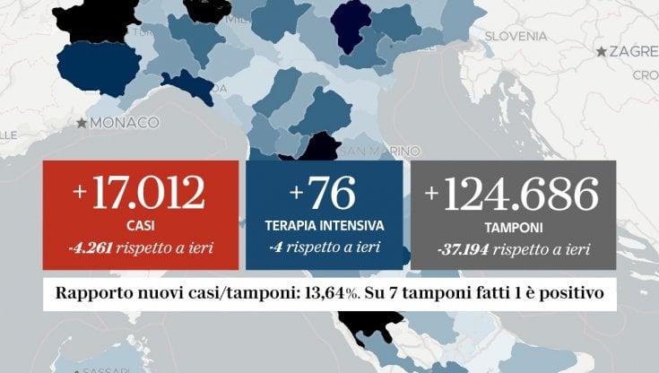 Coronavirus In Italia Bollettino Di Oggi 26 Ottobre Aggiornamento Sui Casi Positivi I Ricoverati E I Guariti La Repubblica