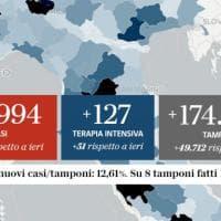 Coronavirus, il bollettino di oggi 27 ottobre: 21.994 nuovi casi, fatti 174mila tamponi....