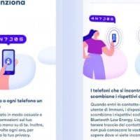 Coronavirus, per la app Immuni nasce il call center unico nazionale