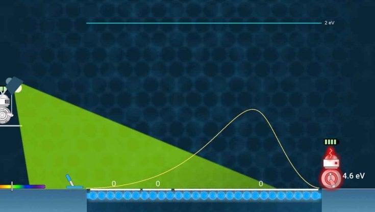 Fisica quantistica per tutti, con videogame e cartoon