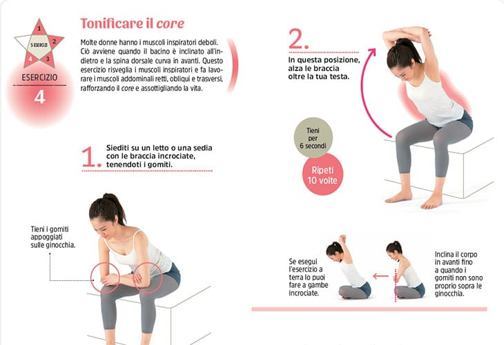 L'esercizio illustrato nel libro