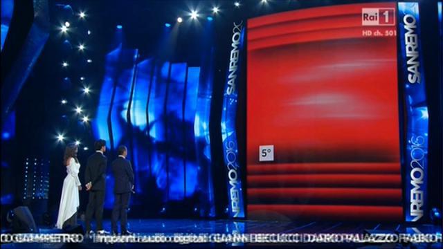 Sanremo 2016, la classifica finale: vince la cover degli Stadio