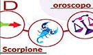 Oroscopo di oggi: 23 febbraio 2017, Scorpione