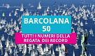 Barcolana 50: tutti i numeri della regata dei record